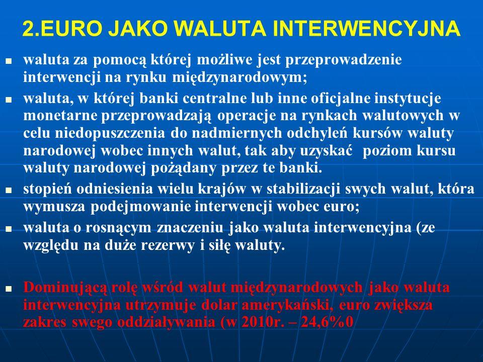 2.EURO JAKO WALUTA INTERWENCYJNA waluta za pomocą której możliwe jest przeprowadzenie interwencji na rynku międzynarodowym; waluta, w której banki centralne lub inne oficjalne instytucje monetarne przeprowadzają operacje na rynkach walutowych w celu niedopuszczenia do nadmiernych odchyleń kursów waluty narodowej wobec innych walut, tak aby uzyskać poziom kursu waluty narodowej pożądany przez te banki.