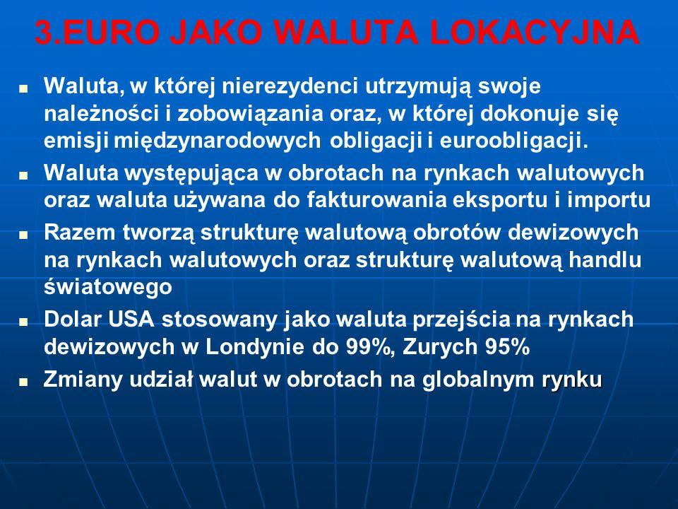 3.EURO JAKO WALUTA LOKACYJNA Waluta, w której nierezydenci utrzymują swoje należności i zobowiązania oraz, w której dokonuje się emisji międzynarodowy