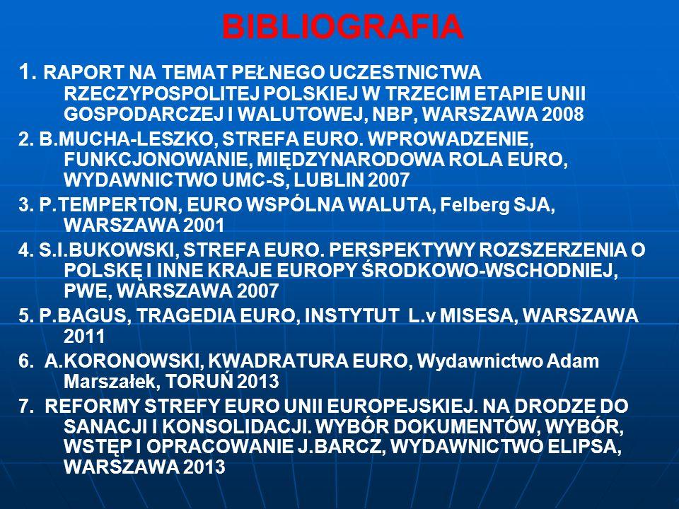 EURO JAKO WALUTA REFERENCYJNA Używane głównie w regionach sąsiadujących z UE oraz w krajach, które zawarły specjalne instytucjonalne porozumienia z UE lub jej krajami członkowskimi.