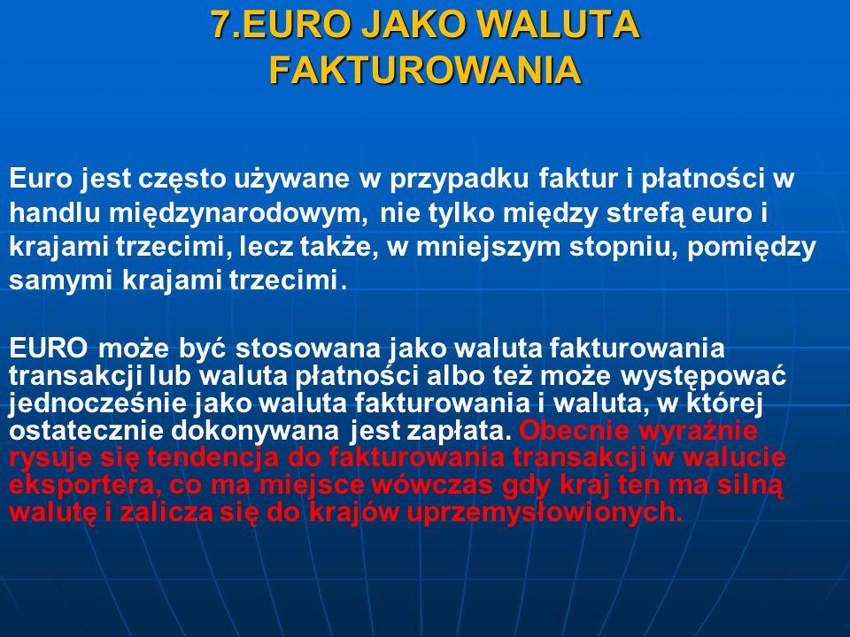 7.EURO JAKO WALUTA FAKTUROWANIA Euro jest często używane w przypadku faktur i płatności w handlu międzynarodowym, nie tylko między strefą euro i krajami trzecimi, lecz także, w mniejszym stopniu, pomiędzy samymi krajami trzecimi.