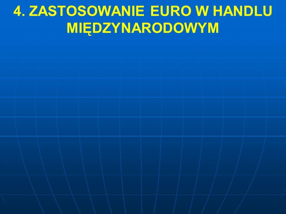 4. ZASTOSOWANIE EURO W HANDLU MIĘDZYNARODOWYM