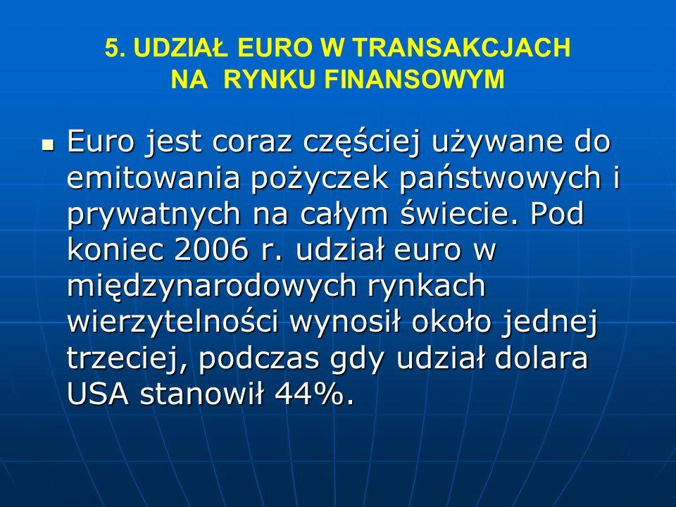 5. UDZIAŁ EURO W TRANSAKCJACH NA RYNKU FINANSOWYM Euro jest coraz częściej używane do emitowania pożyczek państwowych i prywatnych na całym świecie. P