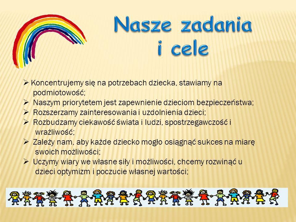  Koncentrujemy się na potrzebach dziecka, stawiamy na podmiotowość;  Naszym priorytetem jest zapewnienie dzieciom bezpieczeństwa;  Rozszerzamy zain