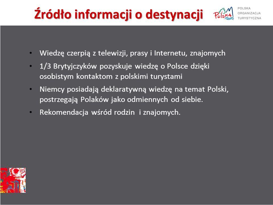 Źródło informacji o destynacji Wiedzę czerpią z telewizji, prasy i Internetu, znajomych 1/3 Brytyjczyków pozyskuje wiedzę o Polsce dzięki osobistym kontaktom z polskimi turystami Niemcy posiadają deklaratywną wiedzę na temat Polski, postrzegają Polaków jako odmiennych od siebie.