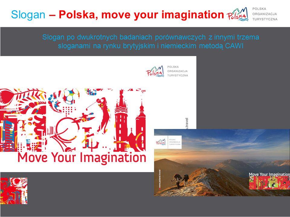 Slogan – Polska, move your imagination Slogan po dwukrotnych badaniach porównawczych z innymi trzema sloganami na rynku brytyjskim i niemieckim metodą CAWI