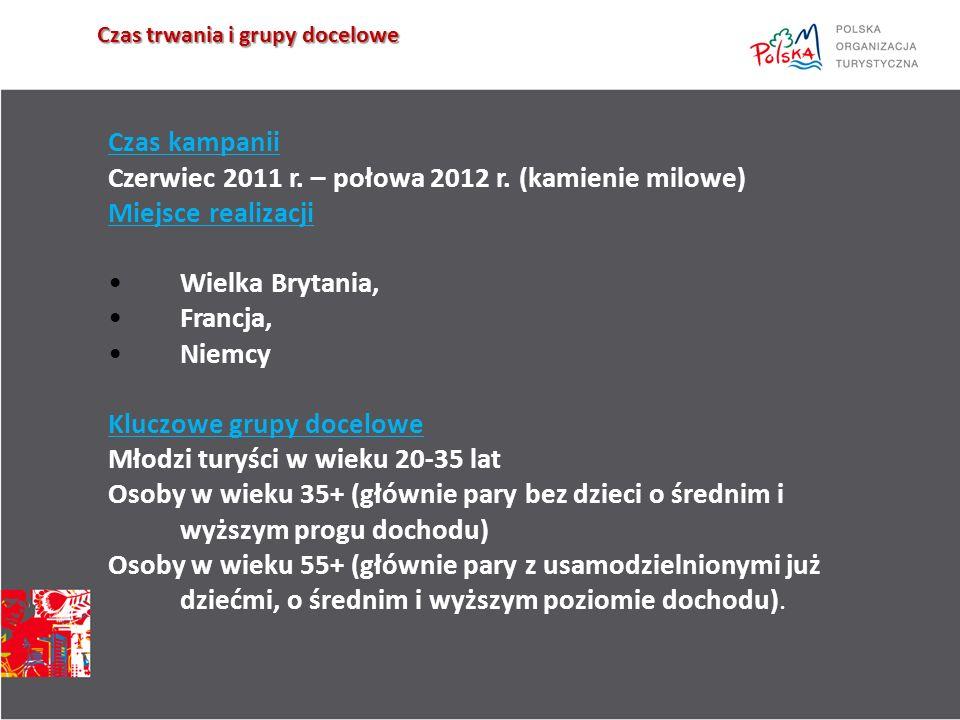 Czas kampanii Czerwiec 2011 r. – połowa 2012 r.