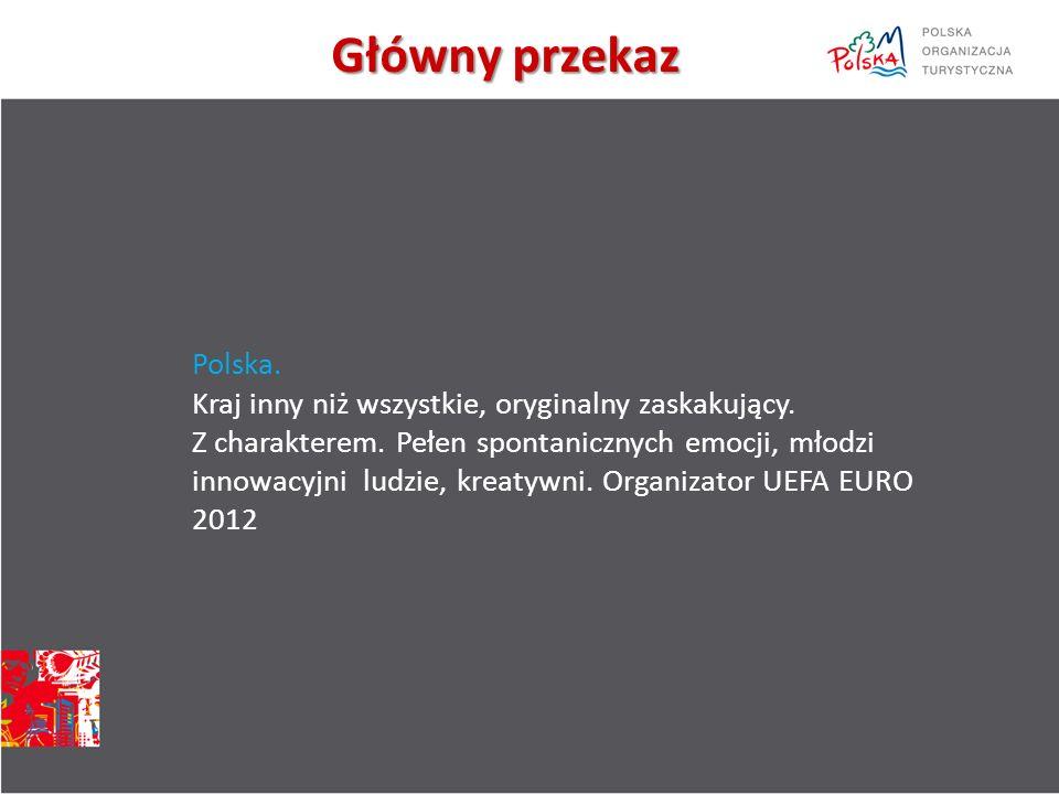 Główny przekaz Polska. Kraj inny niż wszystkie, oryginalny zaskakujący.