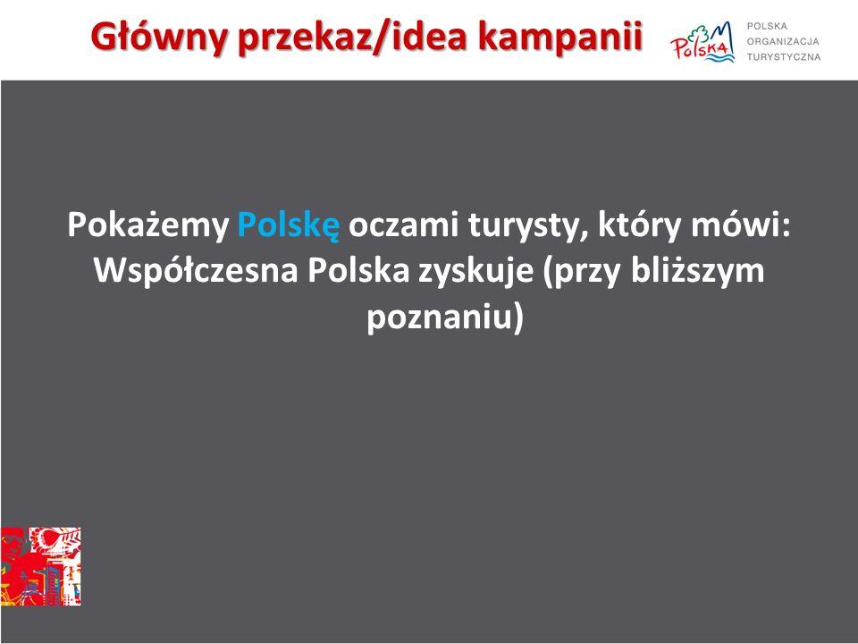 Główny przekaz/idea kampanii Pokażemy Polskę oczami turysty, który mówi: Współczesna Polska zyskuje (przy bliższym poznaniu)