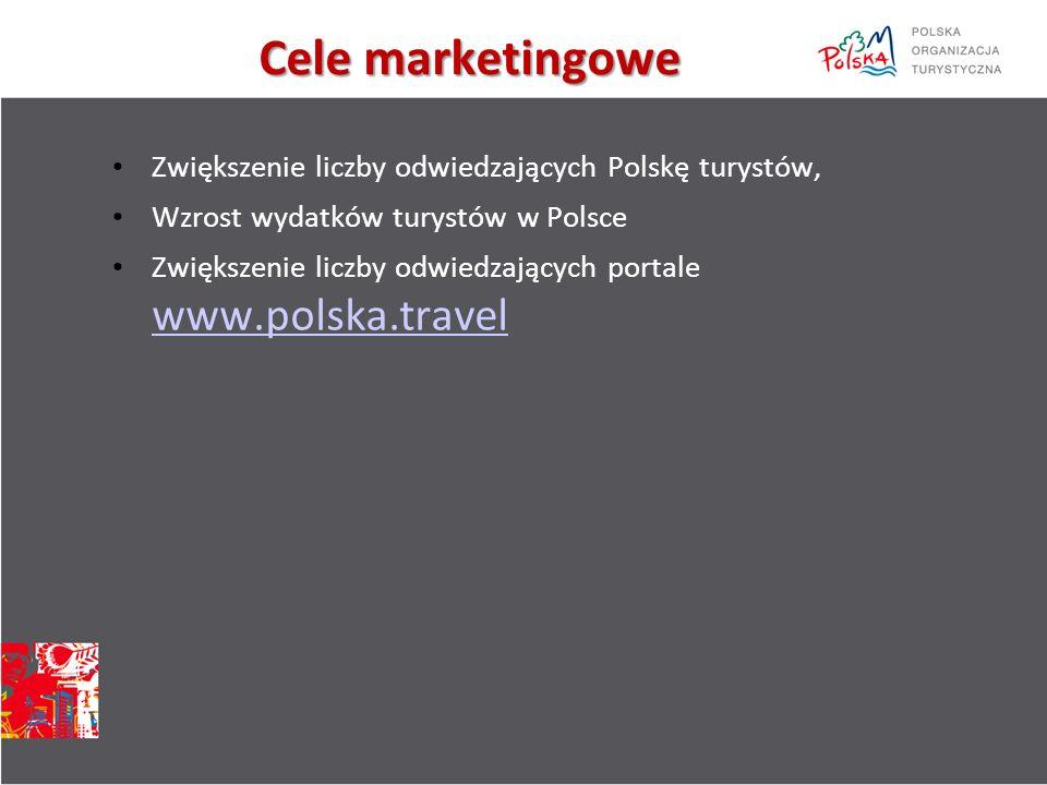 Cele marketingowe Zwiększenie liczby odwiedzających Polskę turystów, Wzrost wydatków turystów w Polsce Zwiększenie liczby odwiedzających portale www.polska.travel www.polska.travel