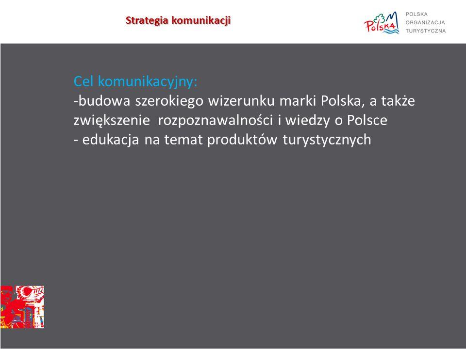 Cel komunikacyjny: -budowa szerokiego wizerunku marki Polska, a także zwiększenie rozpoznawalności i wiedzy o Polsce - edukacja na temat produktów turystycznych Strategia komunikacji