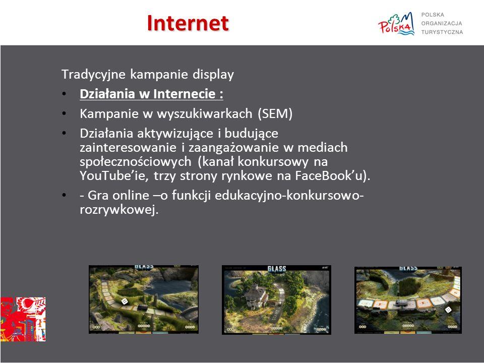 Internet Tradycyjne kampanie display Działania w Internecie : Kampanie w wyszukiwarkach (SEM) Działania aktywizujące i budujące zainteresowanie i zaangażowanie w mediach społecznościowych (kanał konkursowy na YouTube'ie, trzy strony rynkowe na FaceBook'u).