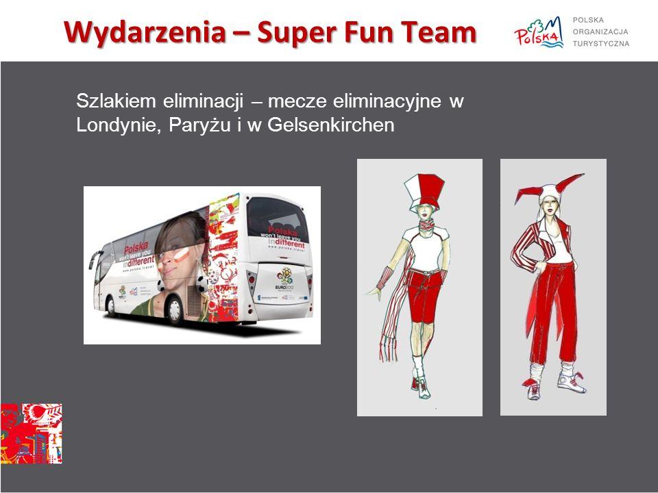 Wydarzenia – Super Fun Team Szlakiem eliminacji – mecze eliminacyjne w Londynie, Paryżu i w Gelsenkirchen