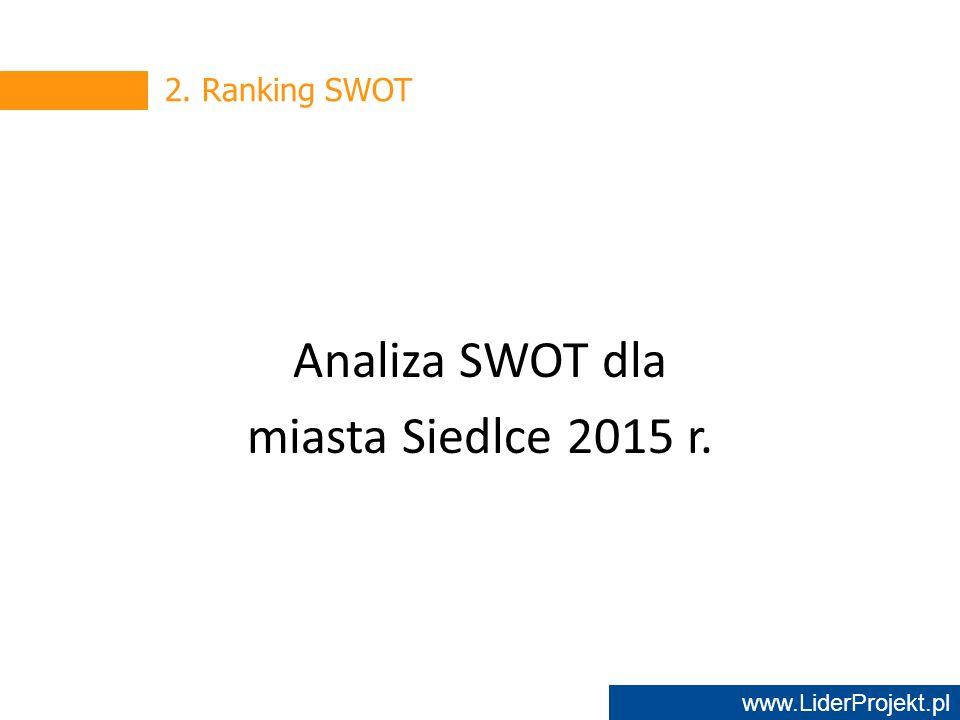www.LiderProjekt.pl 2. Ranking SWOT Analiza SWOT dla miasta Siedlce 2015 r.