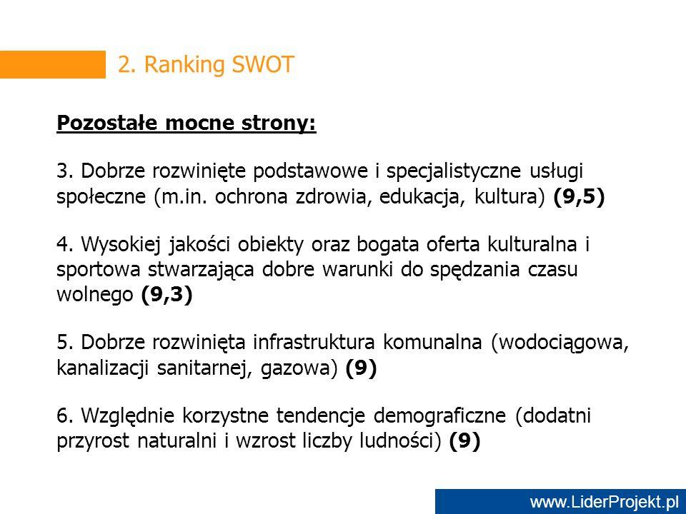 www.LiderProjekt.pl 2. Ranking SWOT Pozostałe mocne strony: 3.