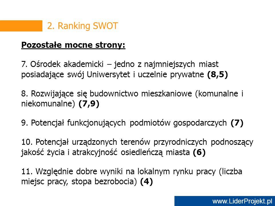 www.LiderProjekt.pl 2. Ranking SWOT Pozostałe mocne strony: 7.