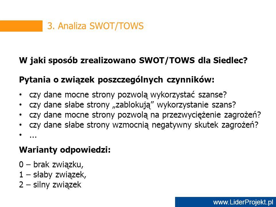 www.LiderProjekt.pl 3. Analiza SWOT/TOWS W jaki sposób zrealizowano SWOT/TOWS dla Siedlec.