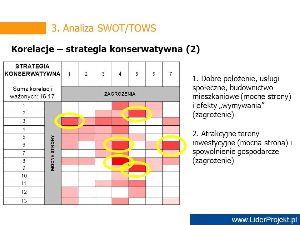 www.LiderProjekt.pl 3.
