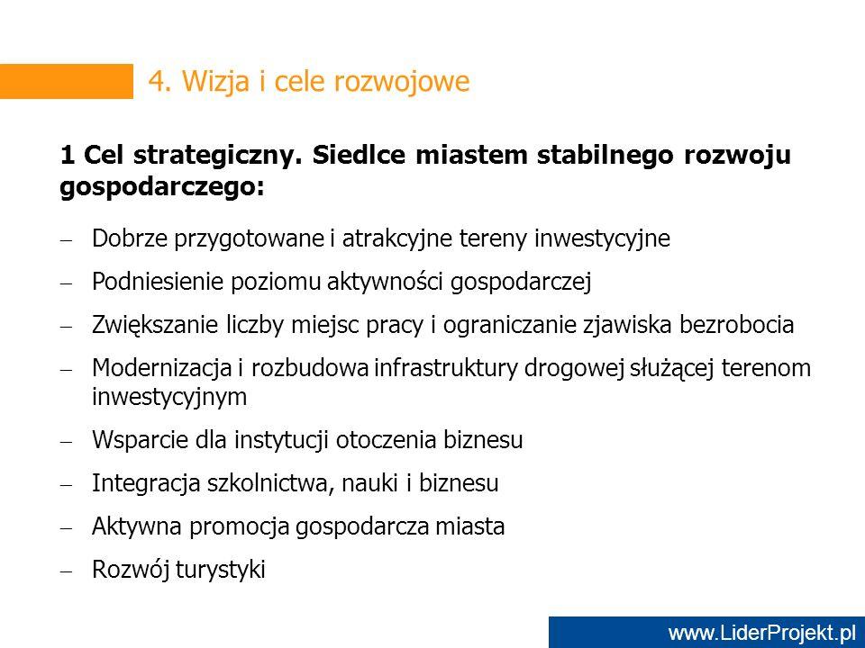 www.LiderProjekt.pl 4. Wizja i cele rozwojowe 1 Cel strategiczny.
