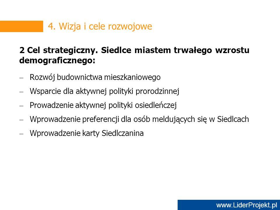 www.LiderProjekt.pl 4. Wizja i cele rozwojowe 2 Cel strategiczny.