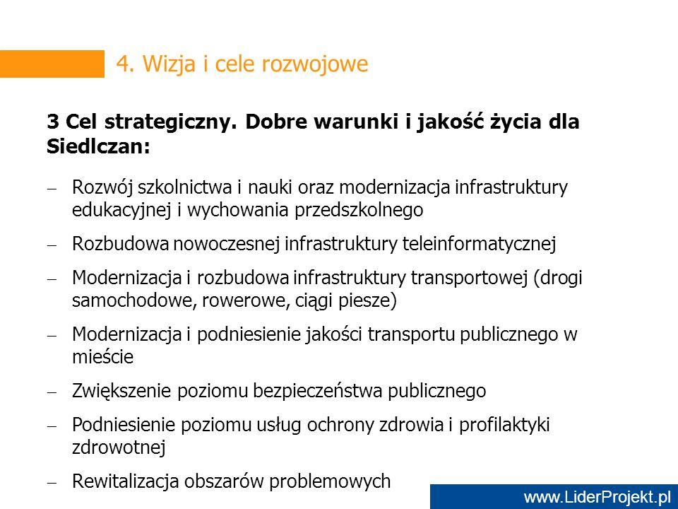 www.LiderProjekt.pl 4. Wizja i cele rozwojowe 3 Cel strategiczny.