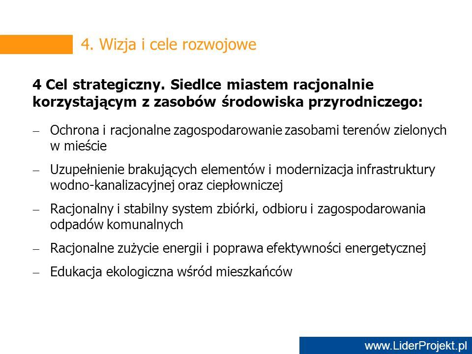 www.LiderProjekt.pl 4. Wizja i cele rozwojowe 4 Cel strategiczny.