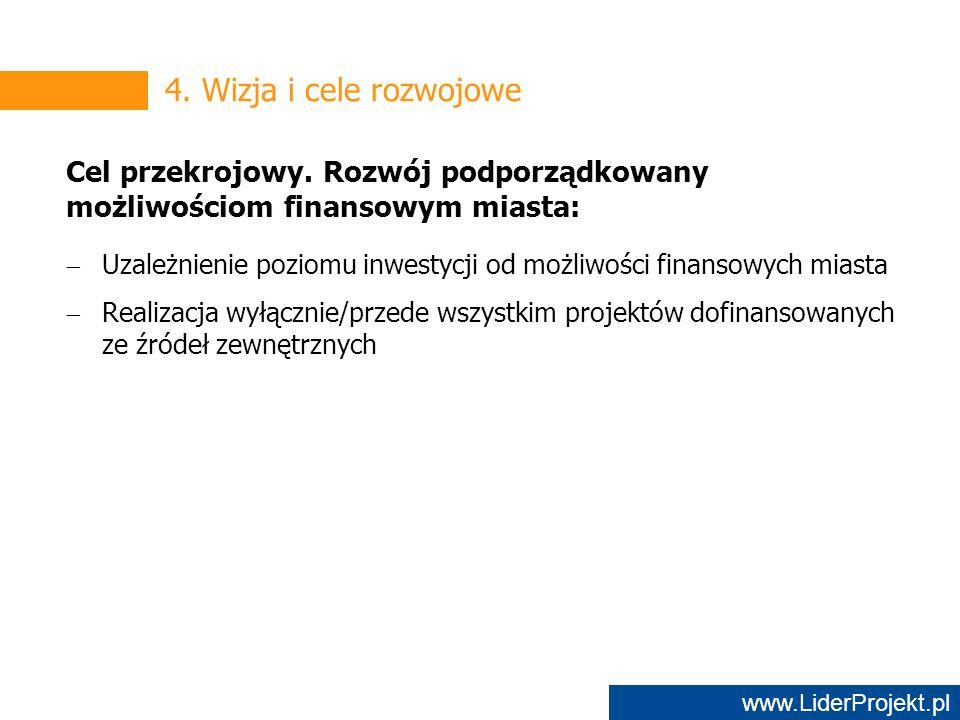 www.LiderProjekt.pl 4. Wizja i cele rozwojowe Cel przekrojowy.