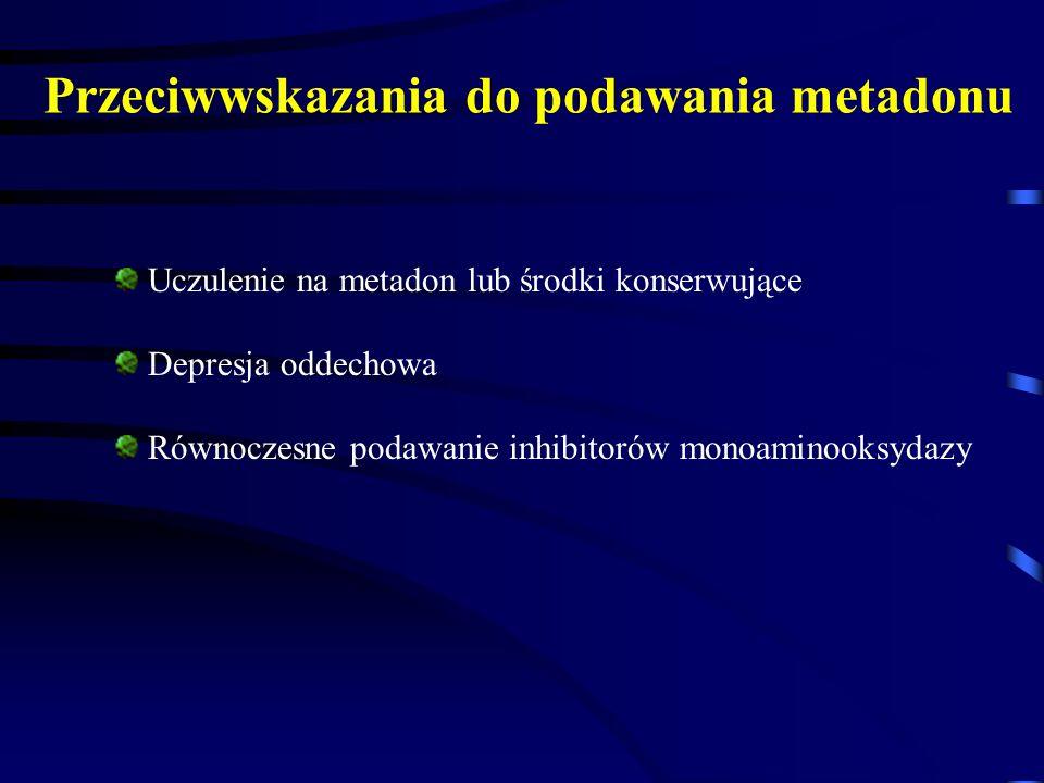 Uczulenie na metadon lub środki konserwujące Depresja oddechowa Równoczesne podawanie inhibitorów monoaminooksydazy Przeciwwskazania do podawania metadonu