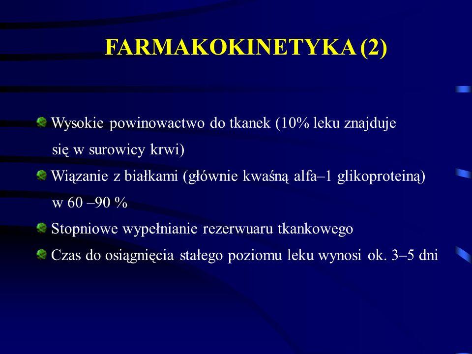 Metabolizowany w wątrobie i częściowo w jelicie do nieaktywnych farmakolologicznie metabolitów Wydalany głównie z żółcią do przewodu pokarmowego (ok.
