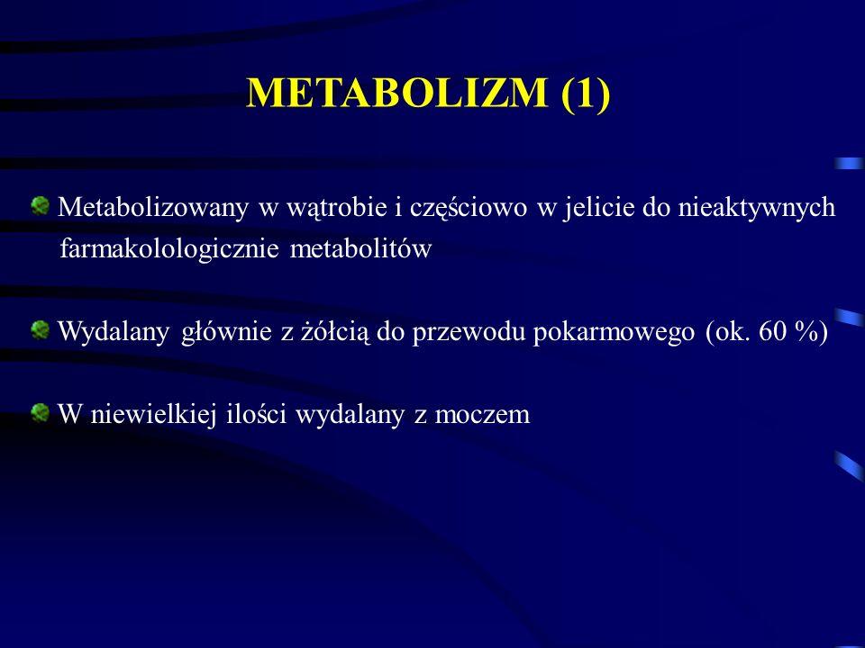 N –demetylacja w wątrobie, głównie z udziałem CYPB6, CYP3A4, w mniejszym stopniu CYP1A2 i CYP2D6 Różna aktywność CYP1A2, CYP2B6 i CYP3A4, polimorfizm CYP2D6 powodują duże różnice w metabolizmie leku u różnych chorych METABOLIZM (2)
