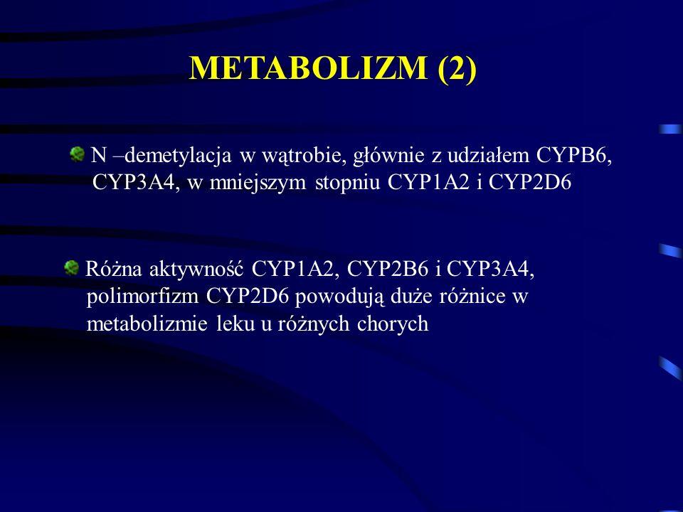 Okres półtrwania zmienny (autoindukcja enzymów wątrobowych) Eliminacja leku dwufazowa : Faza dystrybucji T1/2 = 14,3 ± 6 godzin Faza eliminacji T1/2 = 54,8 ± 26,8 godzin Długotrwały T1/2 = 22,5 ± 6,8 godzin U chorych w podeszłym wieku okres półtrwania ulega wydłużeniu i może wynosić nawet ponad 120 godzin METABOLIZM (3)