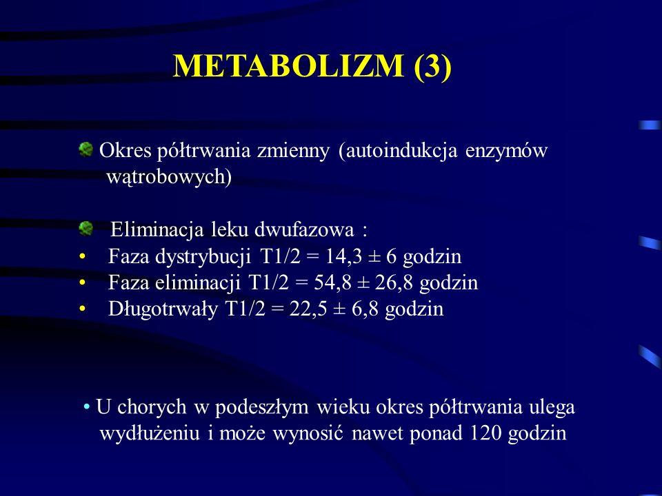Okres półtrwania zmienny (autoindukcja enzymów wątrobowych) Eliminacja leku dwufazowa : Faza dystrybucji T1/2 = 14,3 ± 6 godzin Faza eliminacji T1/2 =