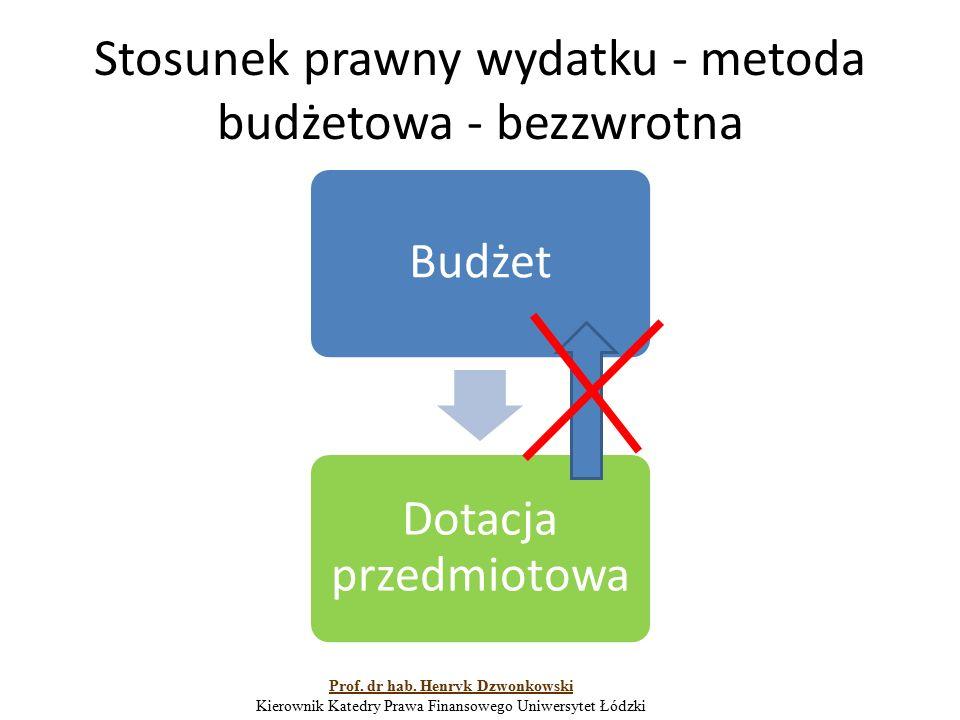 Stosunek prawny wydatku - metoda budżetowa - bezzwrotna Budżet Dotacja przedmiotowa Prof. dr hab. Henryk Dzwonkowski Kierownik Katedry Prawa Finansowe