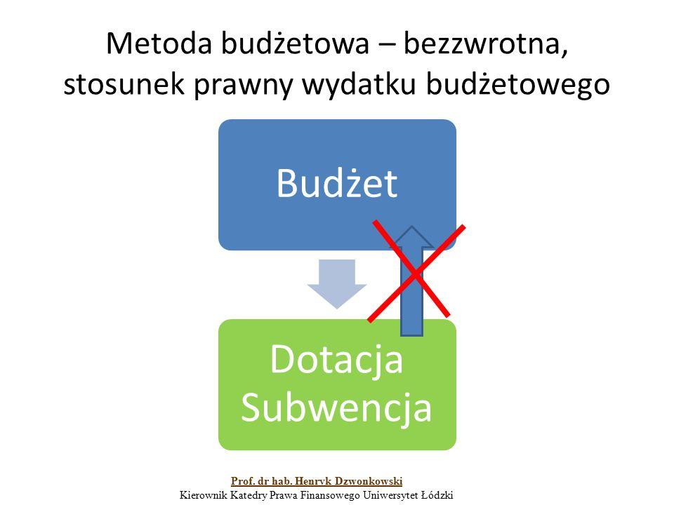 Metoda budżetowa – bezzwrotna, stosunek prawny wydatku budżetowego Budżet Dotacja Subwencja Prof. dr hab. Henryk Dzwonkowski Kierownik Katedry Prawa F
