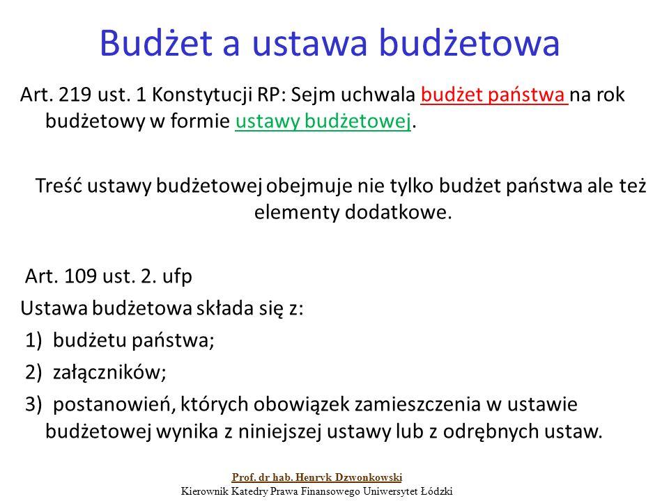 Budżet a ustawa budżetowa Art. 219 ust. 1 Konstytucji RP: Sejm uchwala budżet państwa na rok budżetowy w formie ustawy budżetowej. Treść ustawy budżet