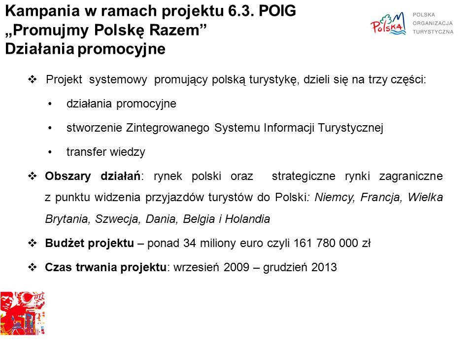 """Kampania w ramach projektu 6.3. POIG """"Promujmy Polskę Razem"""" Działania promocyjne  Projekt systemowy promujący polską turystykę, dzieli się na trzy c"""