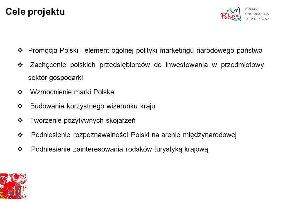 Cele projektu  Promocja Polski - element ogólnej polityki marketingu narodowego państwa  Zachęcenie polskich przedsiębiorców do inwestowania w przedmiotowy sektor gospodarki  Wzmocnienie marki Polska  Budowanie korzystnego wizerunku kraju  Tworzenie pozytywnych skojarzeń  Podniesienie rozpoznawalności Polski na arenie międzynarodowej  Podniesienie zainteresowania rodaków turystyką krajową