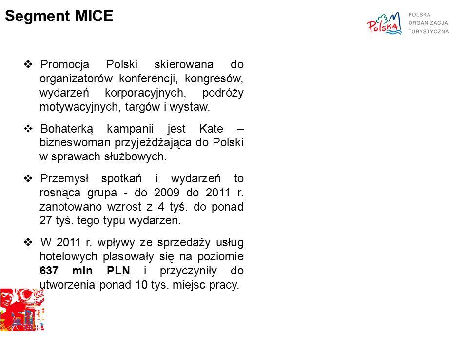 Segment MICE  Promocja Polski skierowana do organizatorów konferencji, kongresów, wydarzeń korporacyjnych, podróży motywacyjnych, targów i wystaw.
