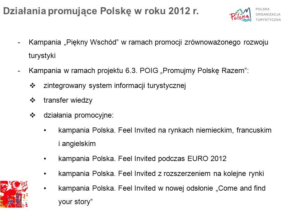 """Działania promujące Polskę w roku 2012 r. -Kampania """"Piękny Wschód"""" w ramach promocji zrównoważonego rozwoju turystyki -Kampania w ramach projektu 6.3"""