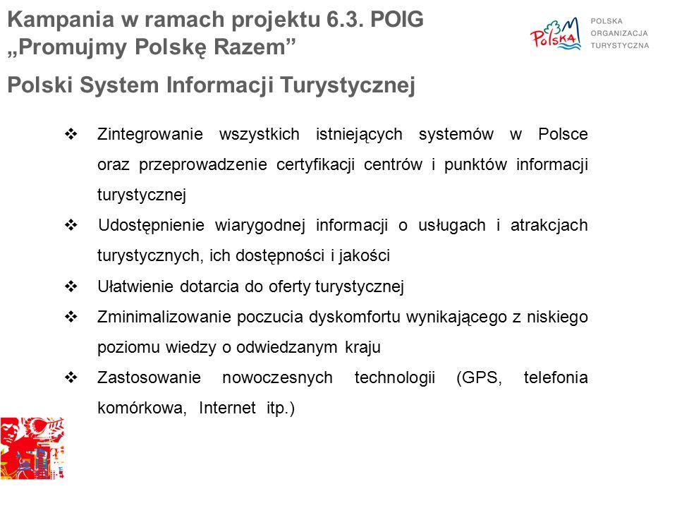  Zintegrowanie wszystkich istniejących systemów w Polsce oraz przeprowadzenie certyfikacji centrów i punktów informacji turystycznej  Udostępnienie wiarygodnej informacji o usługach i atrakcjach turystycznych, ich dostępności i jakości  Ułatwienie dotarcia do oferty turystycznej  Zminimalizowanie poczucia dyskomfortu wynikającego z niskiego poziomu wiedzy o odwiedzanym kraju  Zastosowanie nowoczesnych technologii (GPS, telefonia komórkowa, Internet itp.) Kampania w ramach projektu 6.3.