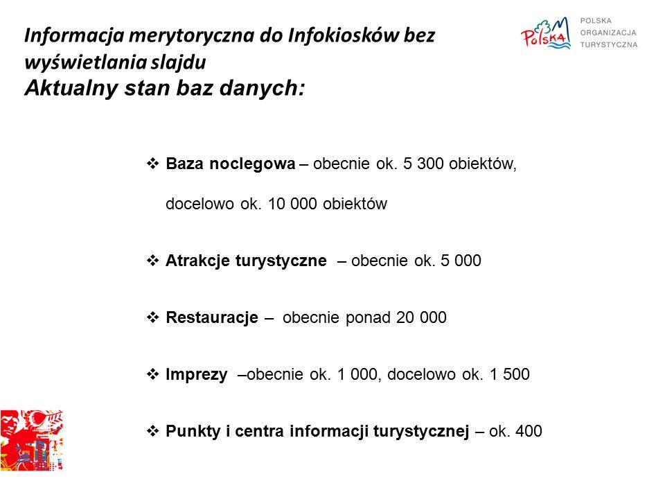 Informacja merytoryczna do Infokiosków bez wyświetlania slajdu Aktualny stan baz danych:  Baza noclegowa – obecnie ok. 5 300 obiektów, docelowo ok. 1