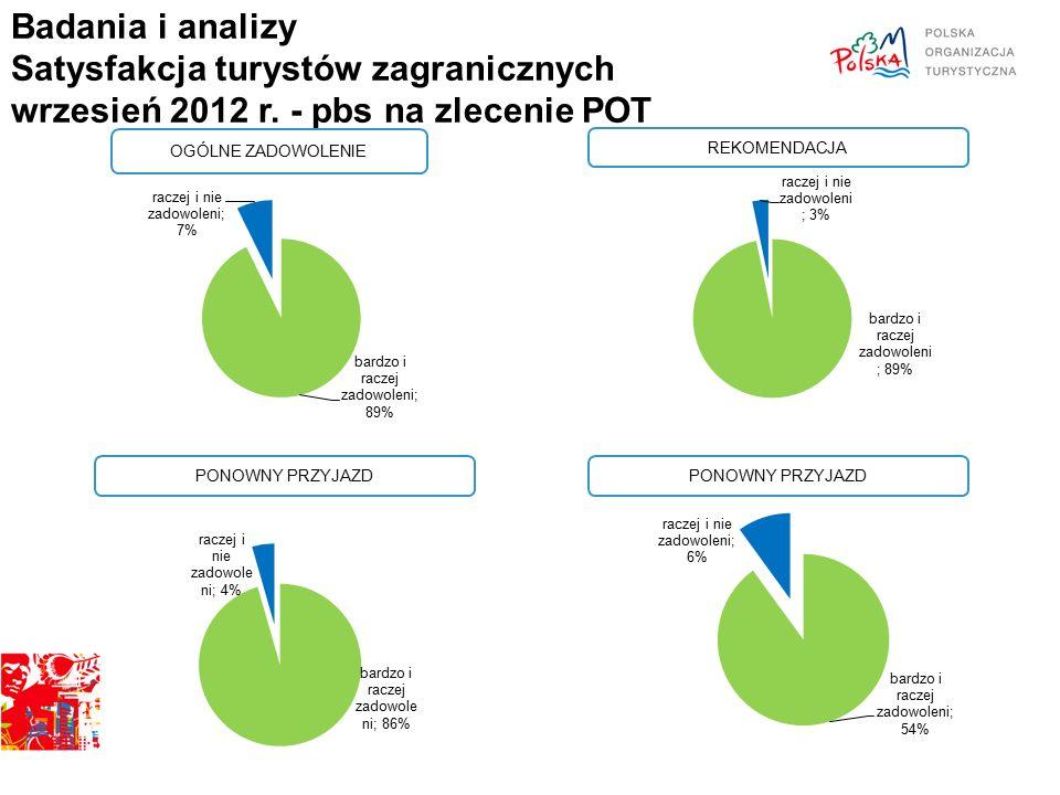 Badania i analizy Satysfakcja turystów zagranicznych wrzesień 2012 r. - pbs na zlecenie POT OGÓLNE ZADOWOLENIE REKOMENDACJA PONOWNY PRZYJAZD