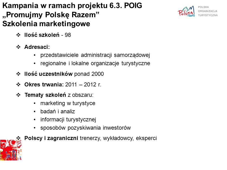 """Kampania w ramach projektu 6.3. POIG """"Promujmy Polskę Razem"""" Szkolenia marketingowe  Ilość szkoleń - 98  Adresaci: przedstawiciele administracji sam"""