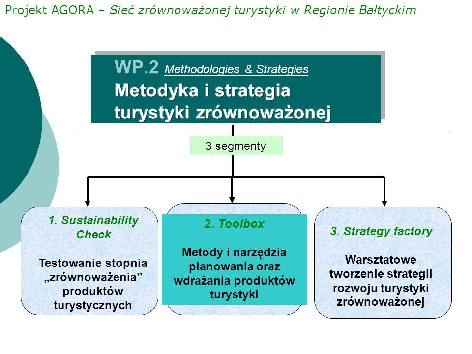 """1. Sustainability Check Testowanie stopnia """"zrównoważenia produktów turystycznych 2."""