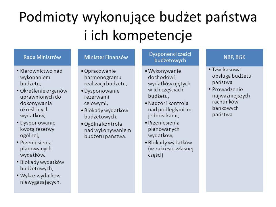 Podmioty wykonujące budżet państwa i ich kompetencje Rada Ministrów Kierownictwo nad wykonaniem budżetu, Określenie organów uprawnionych do dokonywania określonych wydatków, Dysponowanie kwotą rezerwy ogólnej, Przeniesienia planowanych wydatków, Blokady wydatków budżetowych, Wykaz wydatków niewygasających.