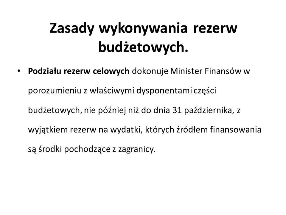 Zasady wykonywania rezerw budżetowych.