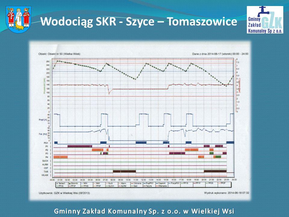 Wodociąg SKR - Szyce – Tomaszowice