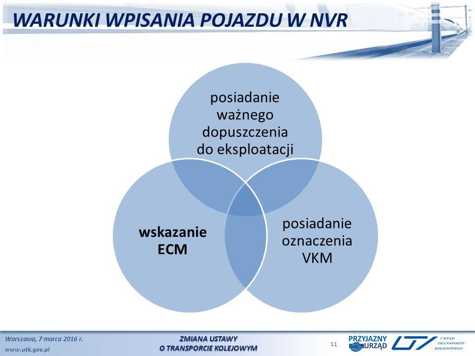 www.utk.gov.pl WARUNKI WPISANIA POJAZDU W NVR Warszawa, 7 marca 2016 r.