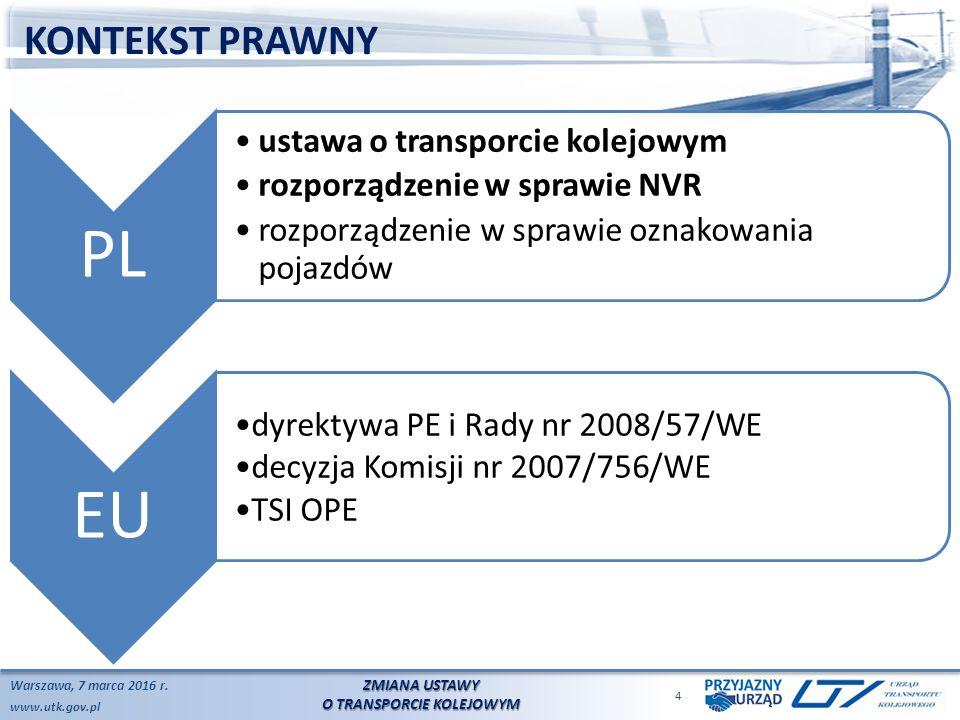 www.utk.gov.pl KONTEKST PRAWNY Warszawa, 7 marca 2016 r.