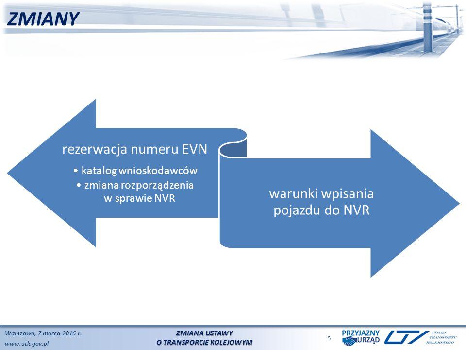 www.utk.gov.pl ZMIANY Warszawa, 7 marca 2016 r.