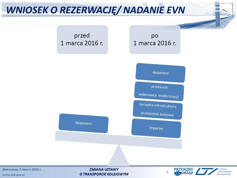 www.utk.gov.pl WNIOSEK O REZERWACJĘ/ NADANIE EVN Warszawa, 7 marca 2016 r.
